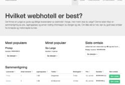 Webhotellene – Hvilket webhotell er best?